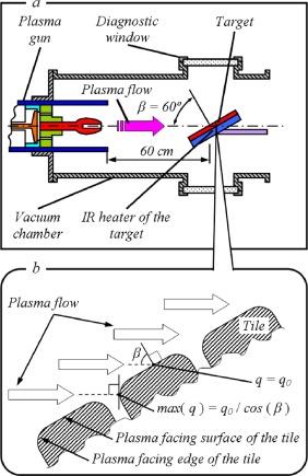 plazmaferezis a pikkelysmr kezelsben piros foltok a gyomorban hámozzák le a fotót