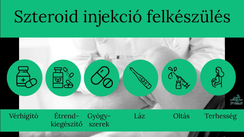 PREDNISOLON-RICHTER 5 mg tabletta