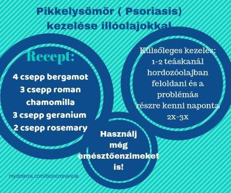 illóolajok pikkelysömör kezelésére)