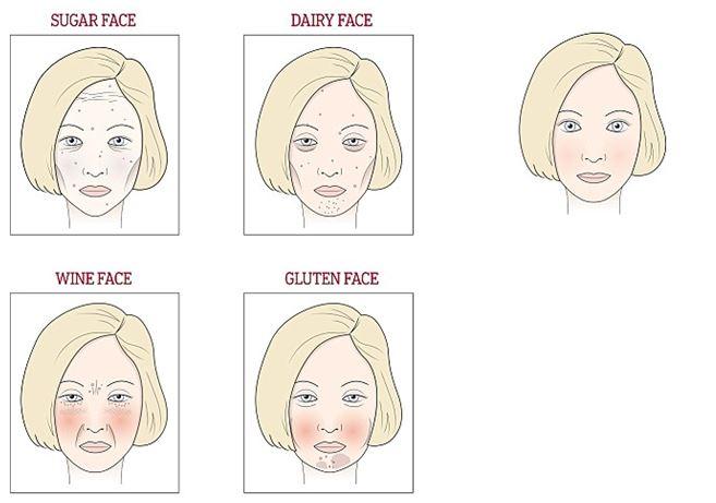 Hol van folt az arcodon? - Egészség   Femina